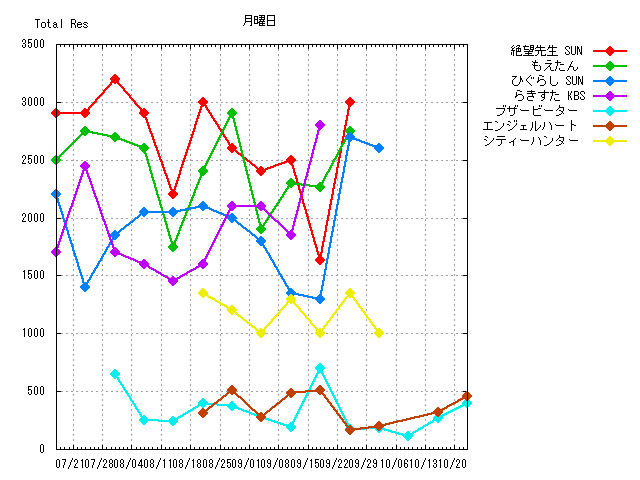 1Mon_chart.png